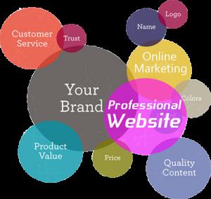 online-branding